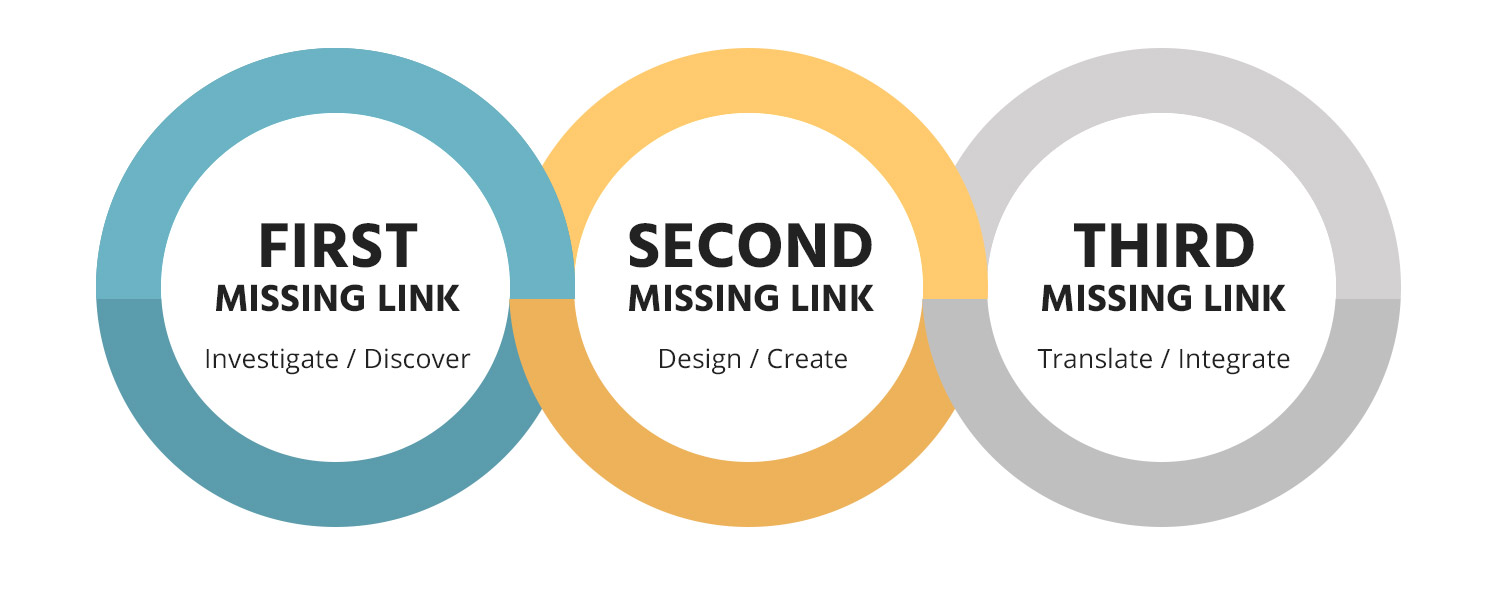 MISSING LINK – Our 3 Phased Approach
